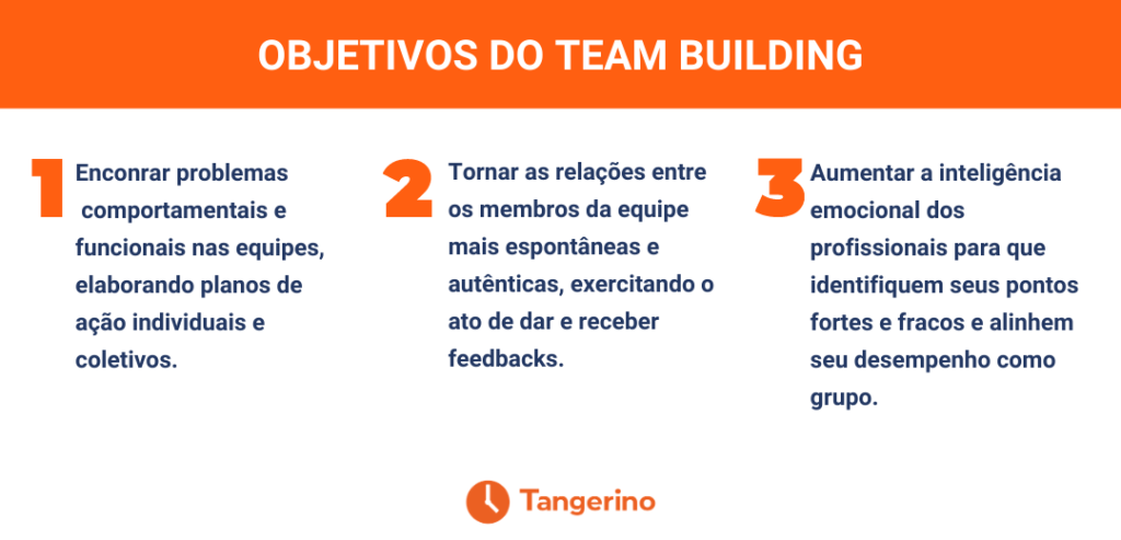 os principais objetivos do team building
