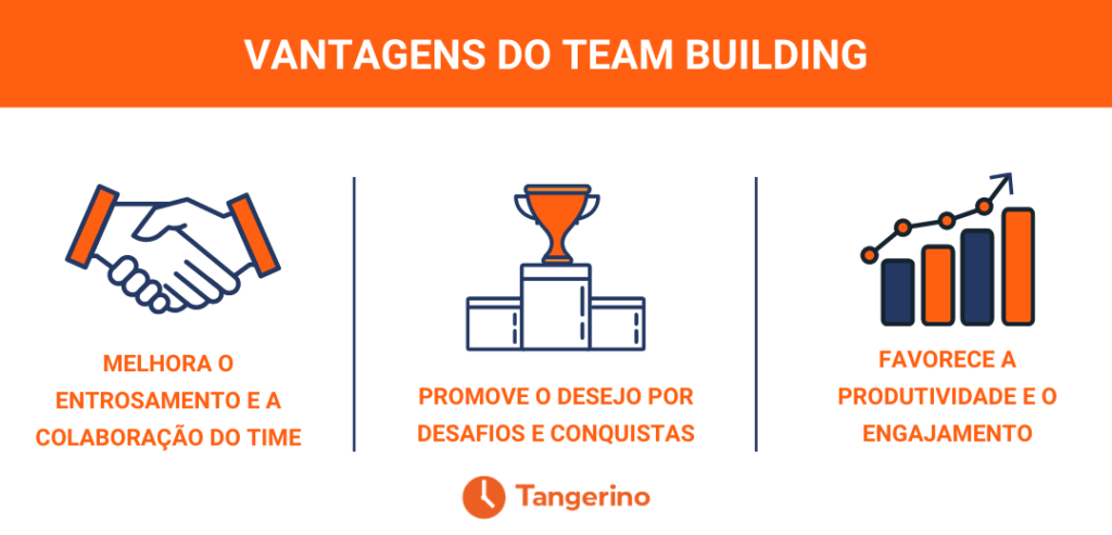 vantagens do team building